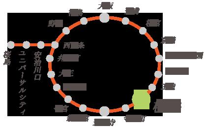 kanjousen